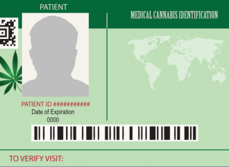 Pros and Cons of Having a Medical Marijuana Card