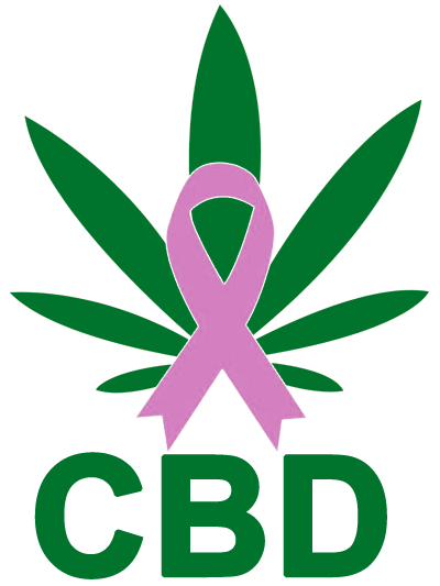 Wholesale CBD Products